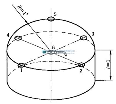 动力工具声功率测试