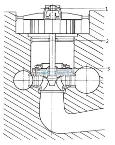 水力发电厂振动测试