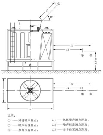 冷却塔噪声测试