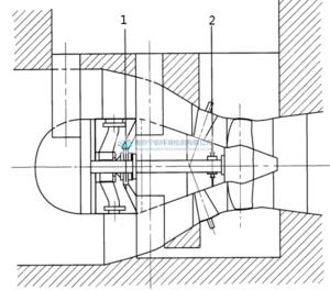 机组振动评估
